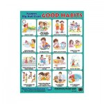 Wall Chart Good Habits