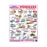 Wall Chart Vehicles